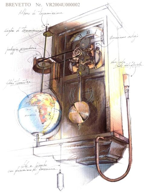Planetario a Pendolo di Giuseppe Ferlenga